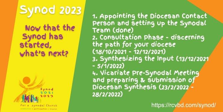Synod 2021 bn 3